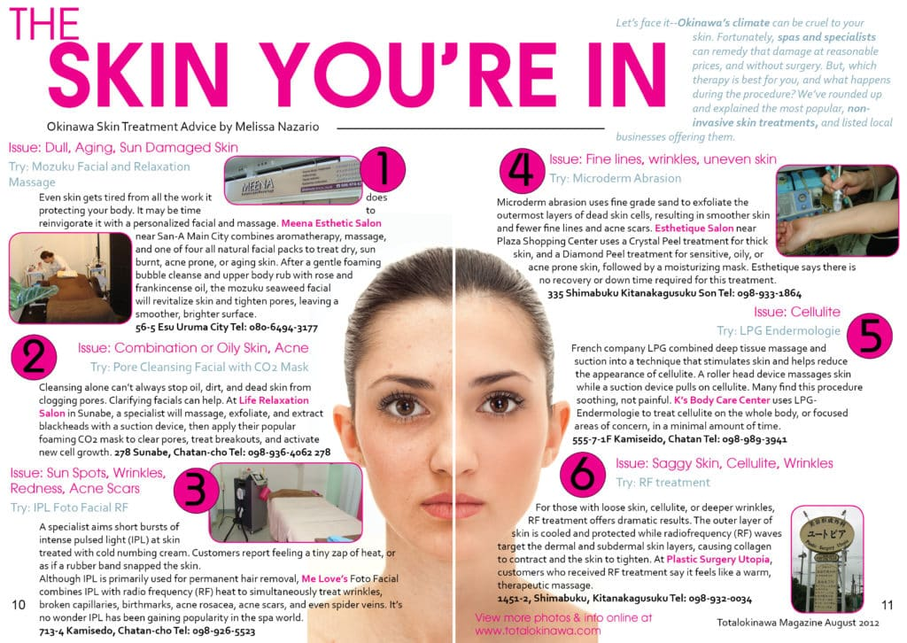The Skin You're In - Magazine Article